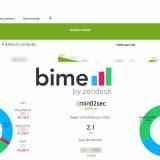 Bime-analytics_Article