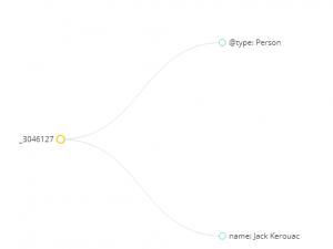 Entities Web Semantic