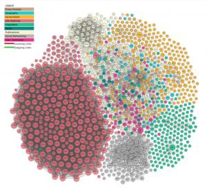 Linked Open Data Cloud