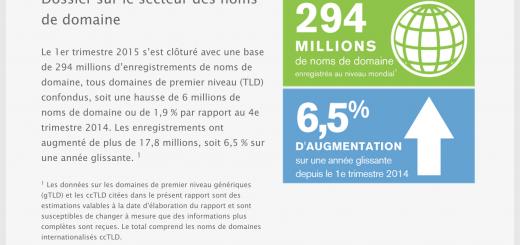 bilan enregistrement nom de domaine en 2015