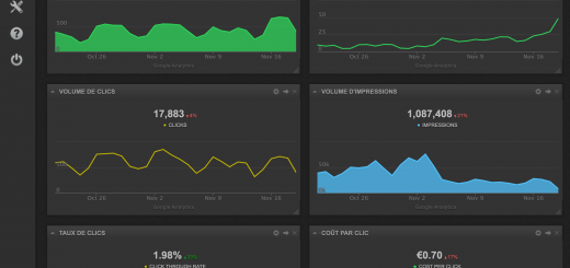 Cyfe - dashboard analytucs