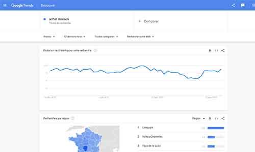 referencement-naturel-Etude-semantique-outil-google-trends-agence-seo