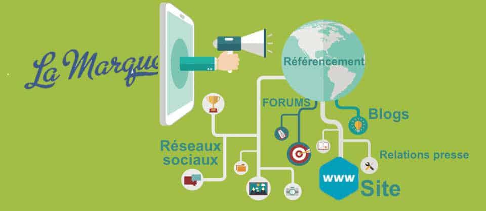 Inbound Marketing & Marketing automation: la vidéo de notre conférence