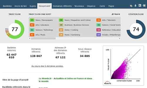 Outils-audit-seo_analyseur-backlinks