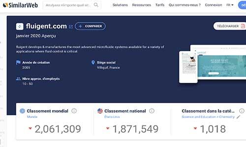 Outils-SEO-similar-web-agence-referencement-naturel-paris-lyon