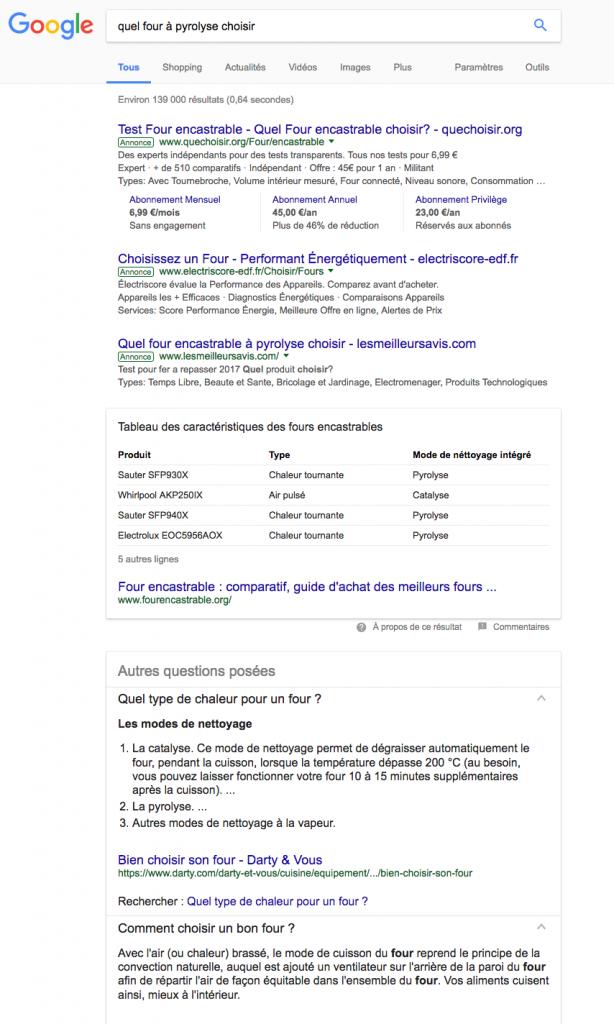 Veille référencement naturel : position 0 et questions
