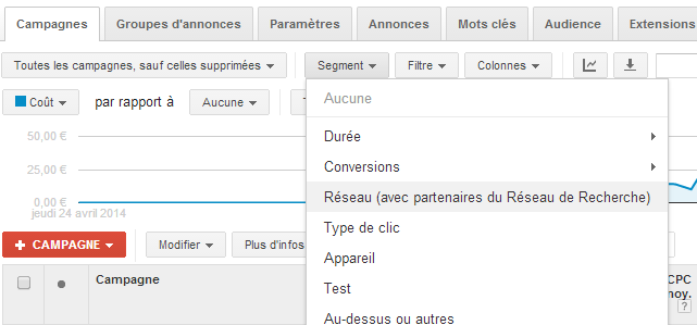 analyse-campagne-adwords-par-reseau