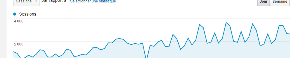 canaux-google-analytics